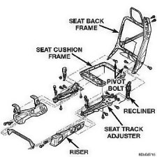Parts of the Recliner