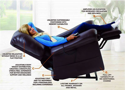 Weight Lifting Capacity