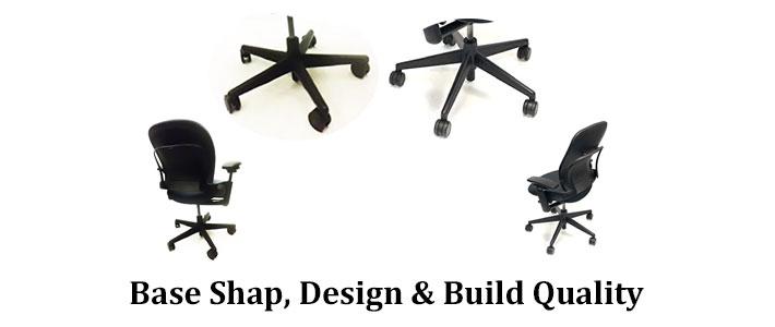 Base shape, design & build Quality